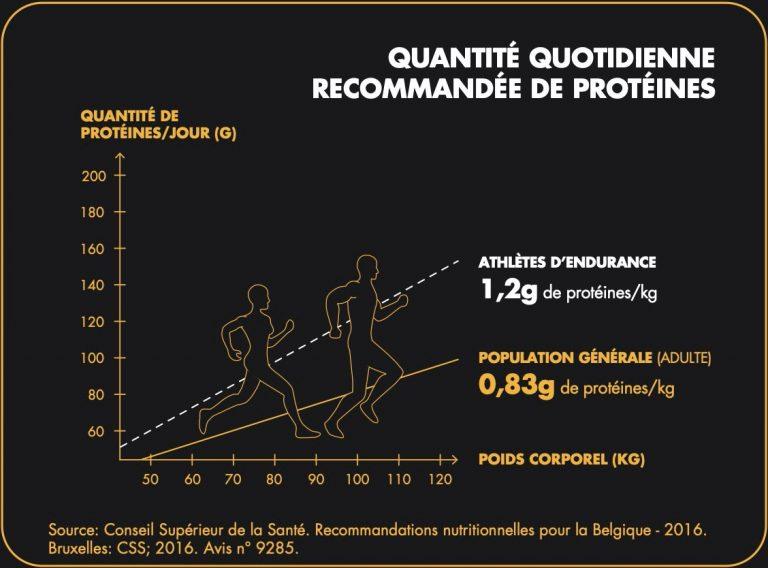 fr-proteines-visuel-04